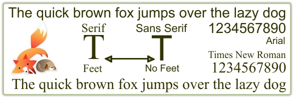 Serif and Sans Serif Fonts for Books
